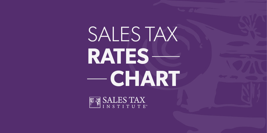 State Sales Tax Rates Sales Tax Institute